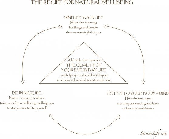 recipe-for-natural-wellbeing-in-saimaalife-blog