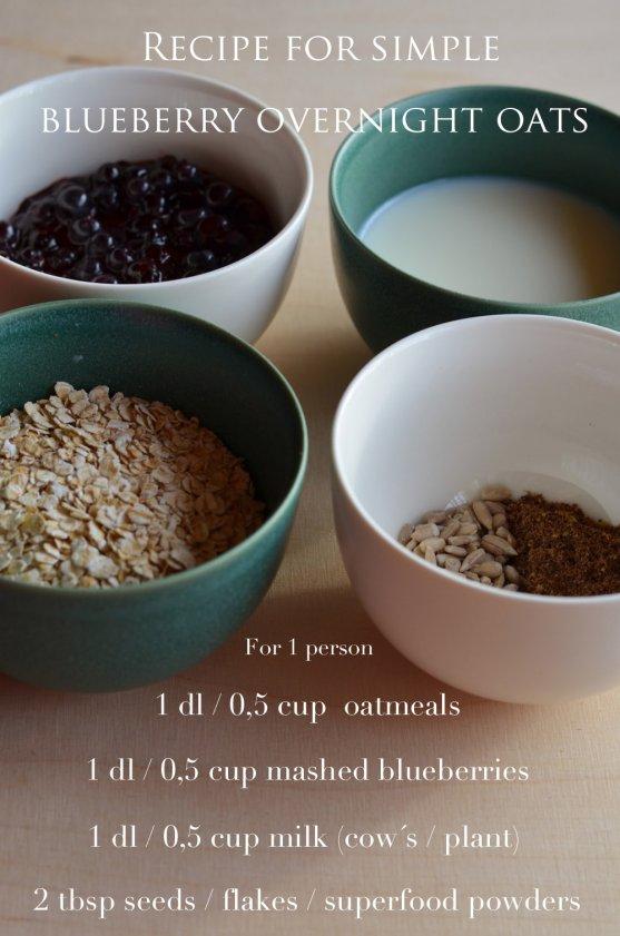 saimaalife.com-recipe-for-blueberry-overnight-oats